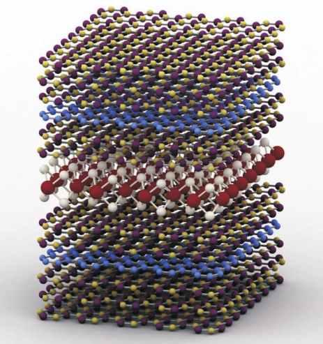שכבות של חומרים דו-ממדיים המחוברים ביחד ליצירת התקן אחד. מקור: אוניברסיטת מנצ'סטר (ופורסם באתר GizMag).