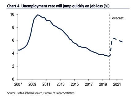 corona unemployment.jpg